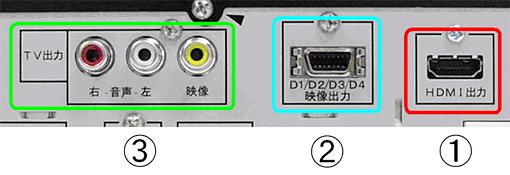 接続についてのご注意 (BD-V8700R) | お客様サポート | FCTV 福井 ...